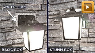 Stumm Electric: Masonry Applications