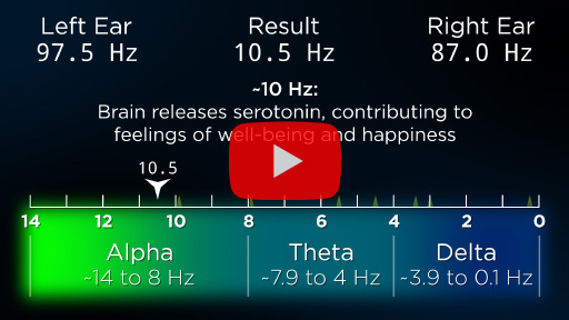 The Best Binaural Beats: Audio Tracks for a Deep Restful