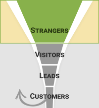 Video Marketing Funnel: Step 1