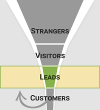 Video Marketing Funnel: Step 3