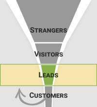 Video Marketing Funnel: Step 3