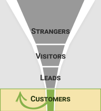 Video Marketing Funnel: Step 4
